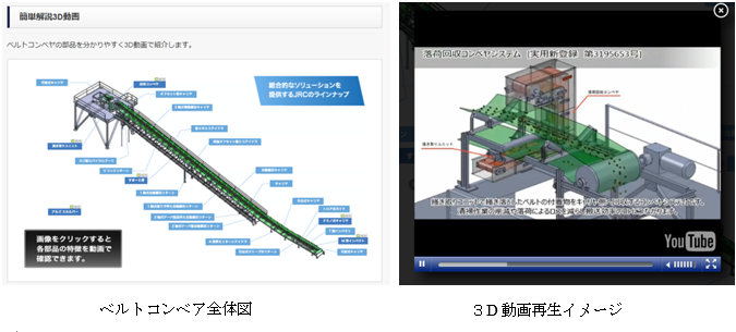 簡単解説3D動画